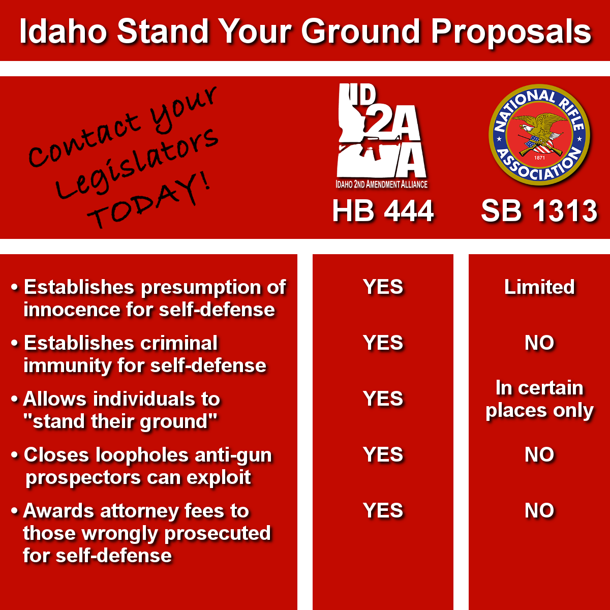 H.B. 444 Stand-Your-Ground Hearing On Tuesday!